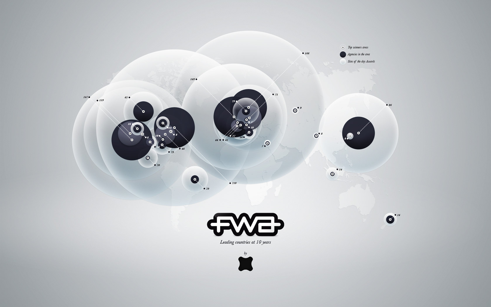 FWA theme design wallpaper 28782