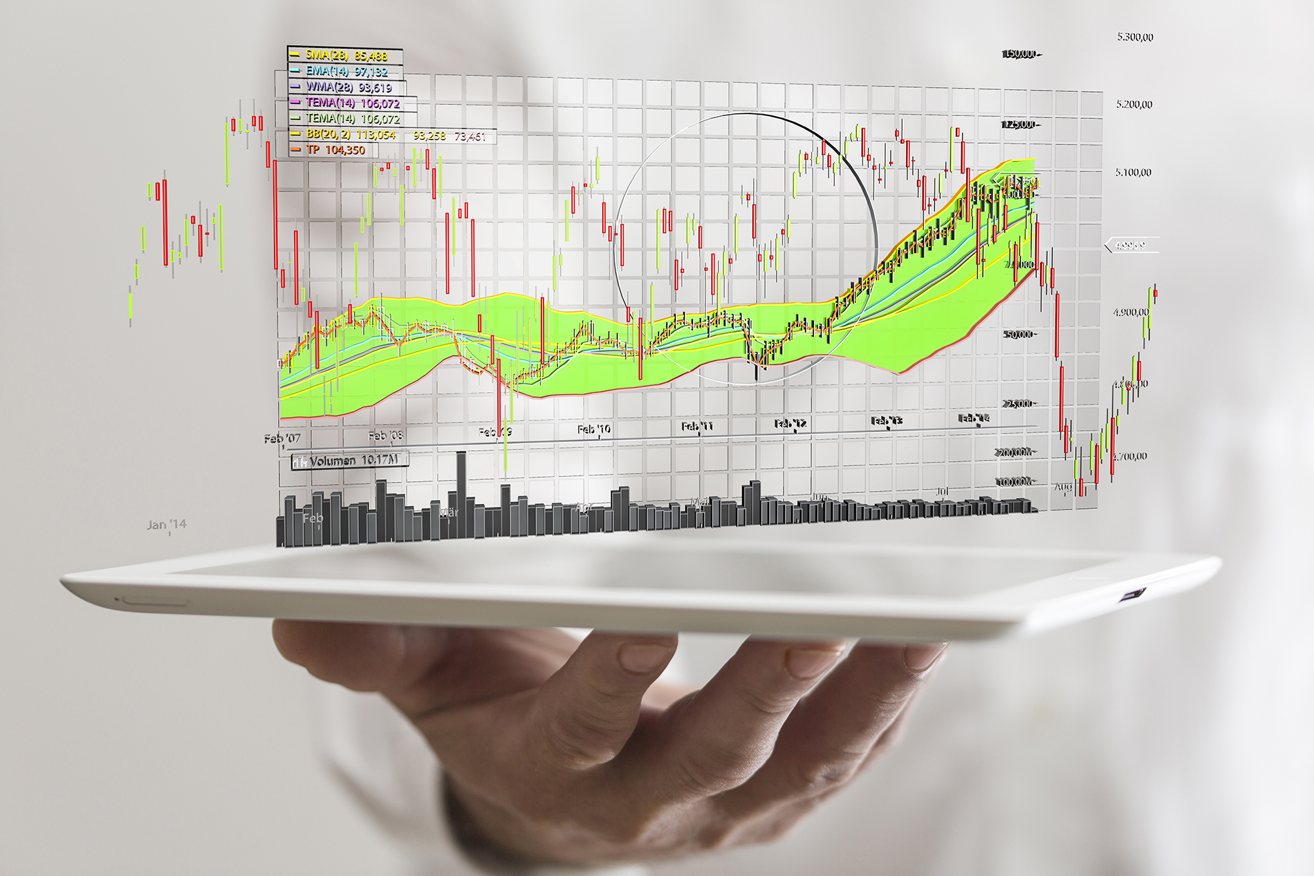 Tablet at the top of the stock market charts 53078