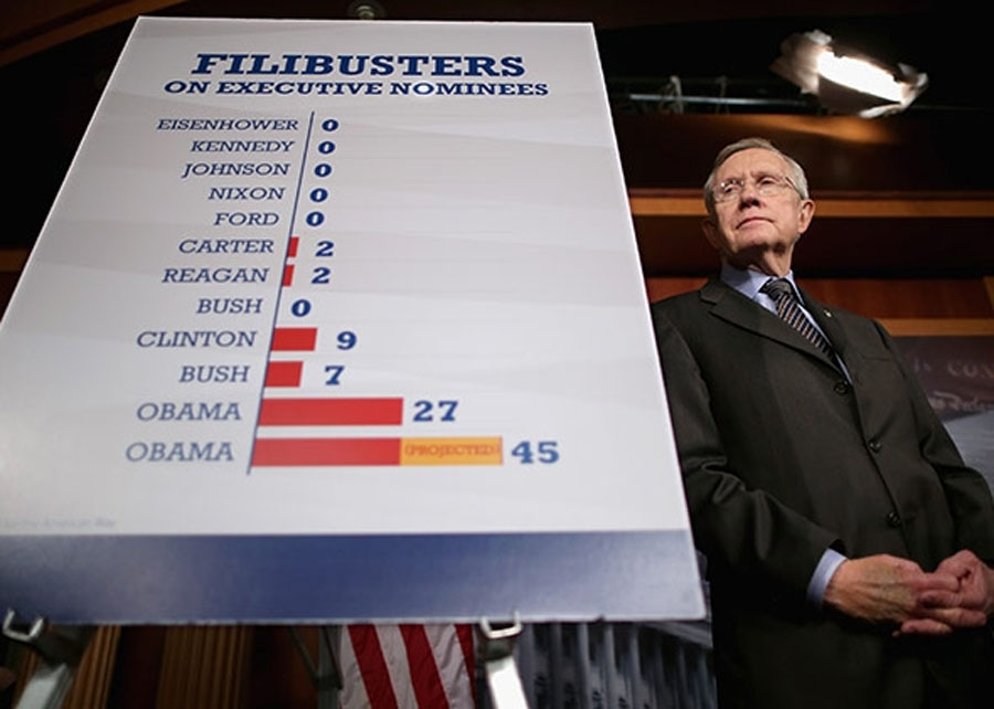 What the Reid Rule changes, what it doesn't, and the rest of your filibuster-reform questions answered. 48253
