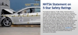 How Does Tesla's 5-Star Safety Rating Inform Overall Vehicle Safety? 46168