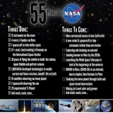 55 Years of NASA 46992