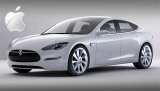 Everyone thinks they know what's best for Apple Inc. (AAPL). Should it really buy Tesla Motors Inc 47652