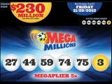 Mega Millions' changes pay off in $230M jackpot, $5M second prize 48410